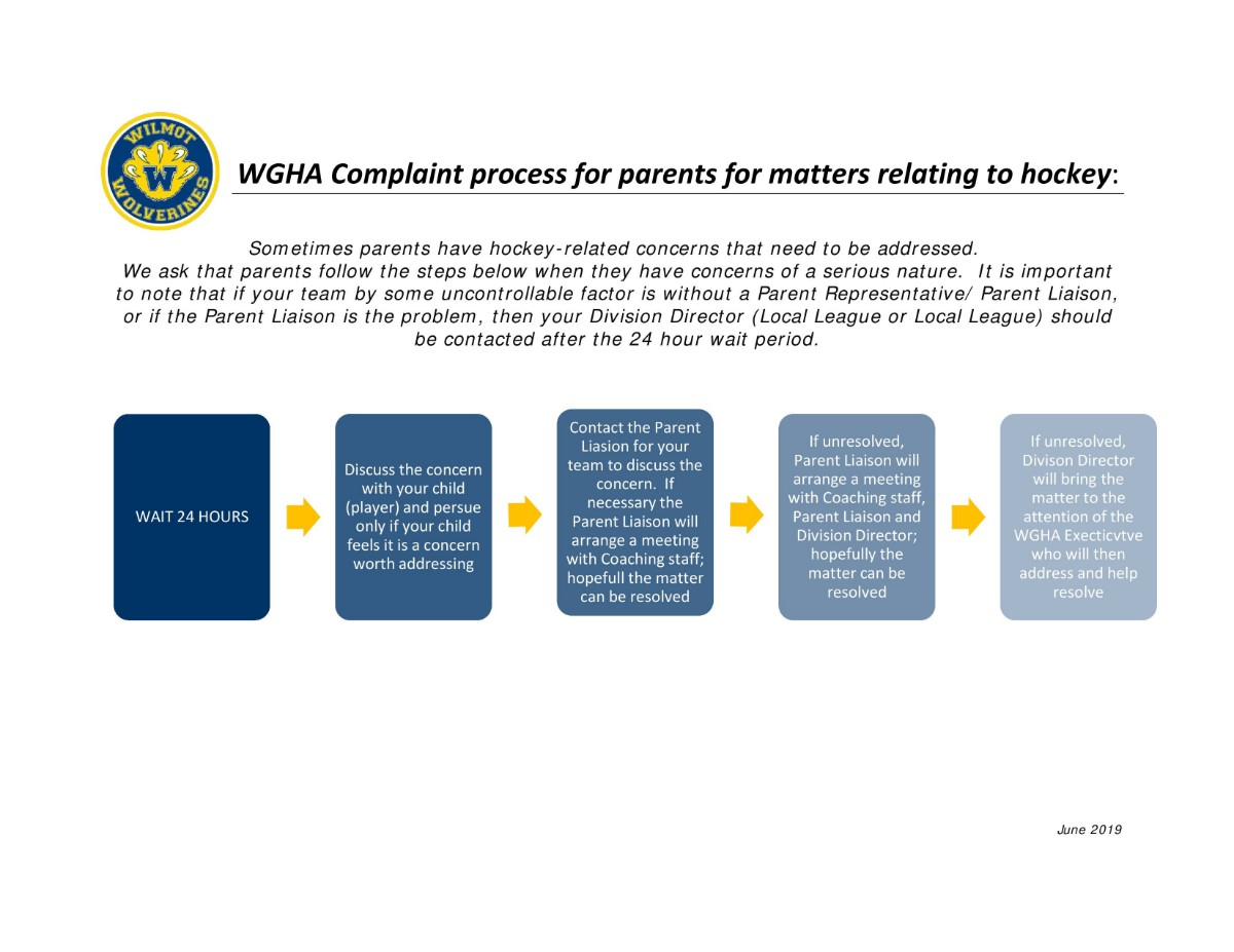 WGHA_Complaint_process_for_parents_for_matters_relating_to_hockey.jpg